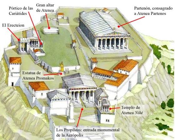 Acrópolis de Atenas, s.V a.C. (Reconstrucción).