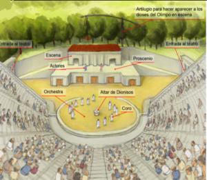 Reconst. de la escena de un teatro griego